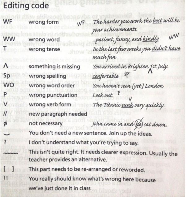 editing codes